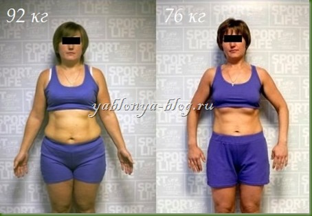 Помидорная диета для похудения на 10 кг за неделю отзывы
